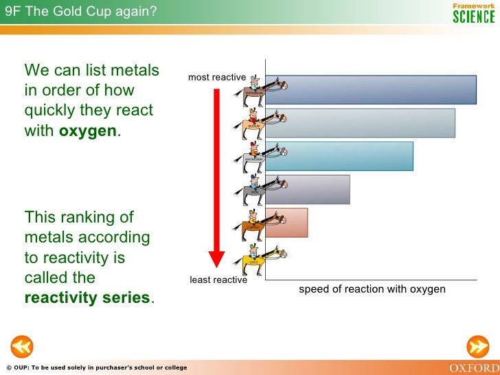 to compare the reactivity of various On dec 31, 2002, bj parsons (and others) published the chapter: comparison of the reactivity of different reactive oxidative species (ros) towards hyaluronan in the.