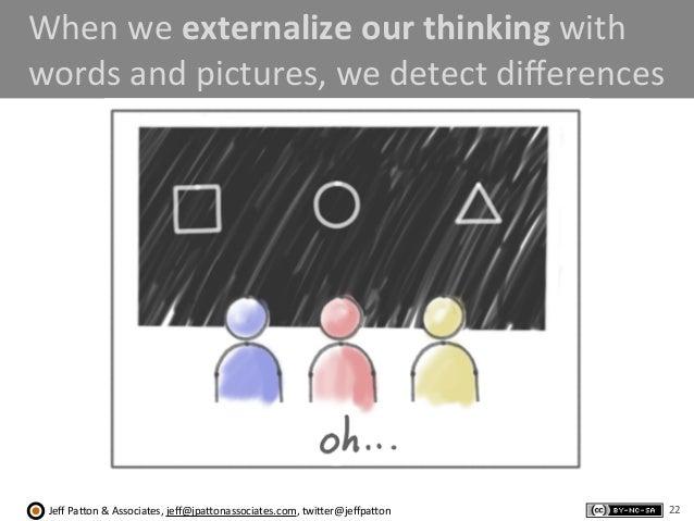 Jeff  Pa'on  &  Associates,  jeff@jpa'onassociates.com,  twi'er@jeffpa'on When  we  externalize  our  think...