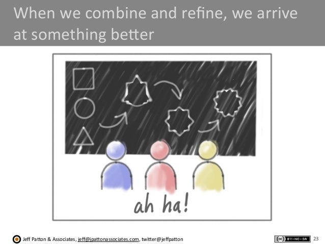 Jeff  Pa'on  &  Associates,  jeff@jpa'onassociates.com,  twi'er@jeffpa'on When  we  combine  and  refine,  ...