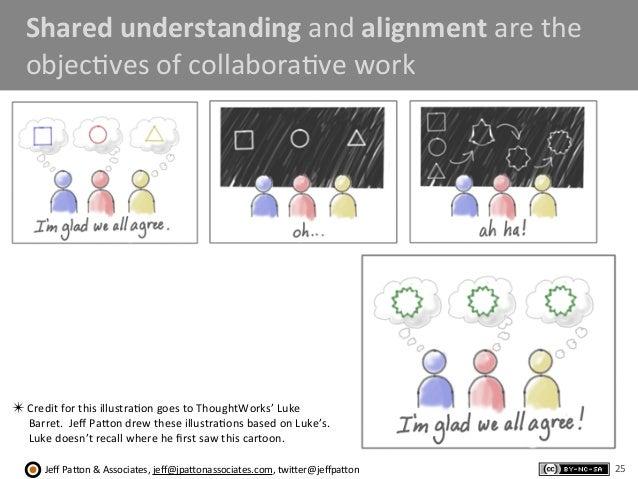 Jeff  Pa'on  &  Associates,  jeff@jpa'onassociates.com,  twi'er@jeffpa'on Shared  understanding  and  alignme...