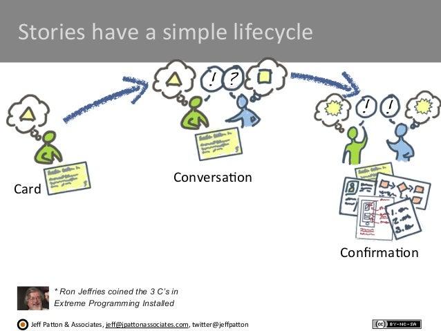 Jeff  Pa'on  &  Associates,  jeff@jpa'onassociates.com,  twi'er@jeffpa'on Stories  have  a  simple  lifecyc...
