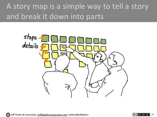 Jeff  Pa'on  &  Associates,  jeff@jpa'onassociates.com,  twi'er@jeffpa'on A  story  map  is  a  simple  ...
