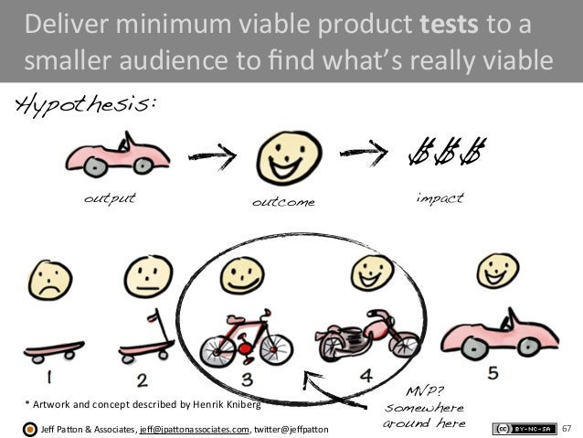 Jeff  Pa'on  &  Associates,  jeff@jpa'onassociates.com,  twi'er@jeffpa'on Deliver  minimum  viable  product ...