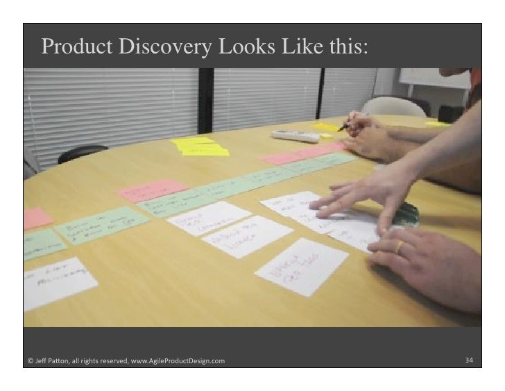 """Product Discovery Looks Like this:     !""""#$%""""&'()*+""""',,""""-./012""""-$2$-3$4+""""55567/.,$&-)4891:$2./*69);   <="""