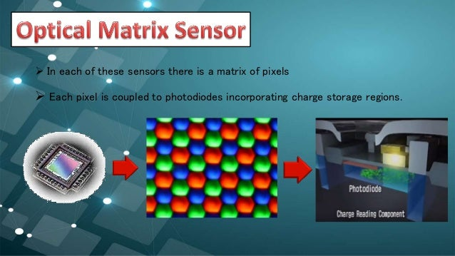 Moving Images in front of the sensor Detected by the sensor Light enters to the sensor and hits the pixel matrix The photo...