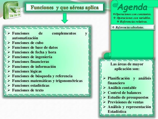 Agenda  Operaciones con constantes.   Operaciones con variables.   Referencias relativas.   Referencias absolutas.   ...