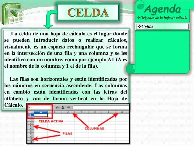 La celda de una hoja de cálculo es el lugar donde  se pueden introducir datos o realizar cálculos,  visualmente es un espa...