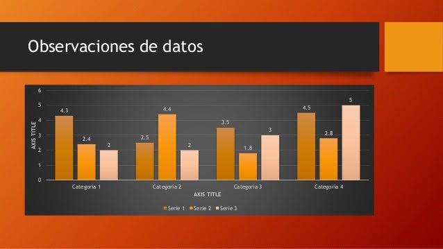 Observaciones de datos 4.3 2.5 3.5 4.5 2.4 4.4 1.8 2.8 2 2 3 5 0 1 2 3 4 5 6 Categoría 1 Categoría 2 Categoría 3 Categoría...