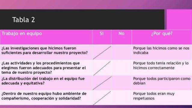 • Patricia Montserrat Vazquez Rolon 3C T/M N.L 45 • Materiales 12 cucharas, 12 vasos, taza medidora, indicador de col mora...