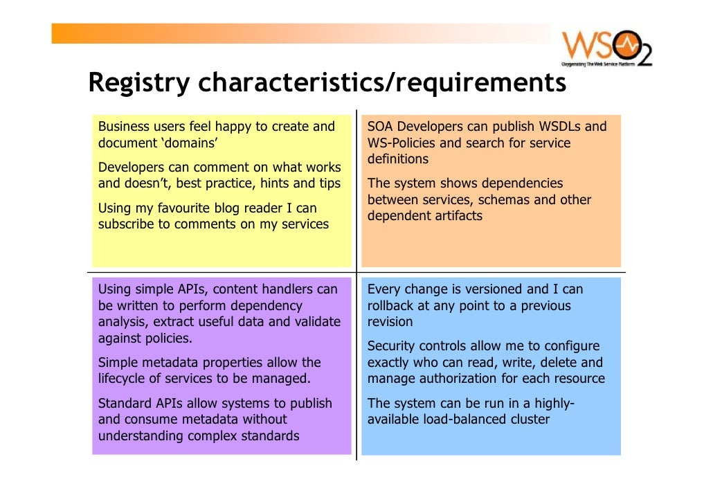 Registry characteristics/requirements Business users feel happy to create and      SOA Developers can publish WSDLs and do...