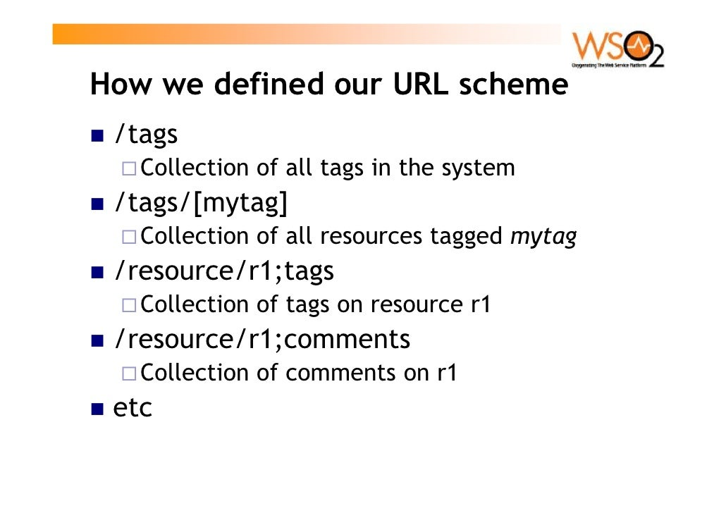 How we defined our URL scheme  /tags    Collection of all tags in the system  /tags/[mytag]    Collection of all resources...