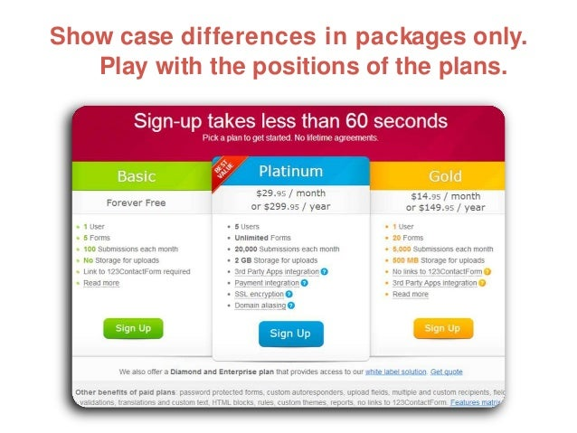 Show case differences in packages only. Play with the positions of the plans.