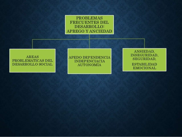Paula villalta-tarea 1-psicopedagogia problemas frecuentes del desarrolo. Slide 2
