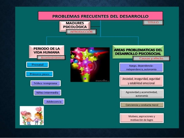 Paula villalta-tarea 1-psicopedagogia problemas frecuentes del desarrolo. Slide 3