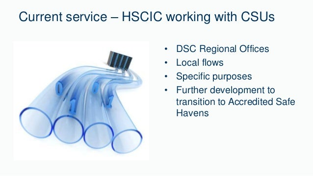 Current service – HSCIC working with CSUs  • DSC Regional Offices  • Local flows  • Specific purposes  • Further developme...