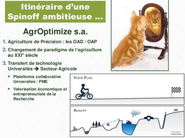 Itinéraire d'une Spinoff ambitieuse … AgrOptimize s.a. 1. Agriculture de Précision : les OAD / OAP 2. Changement de paradi...
