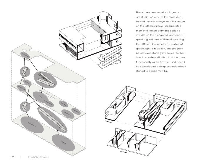 Paul Christiansen Architecture Portfolio