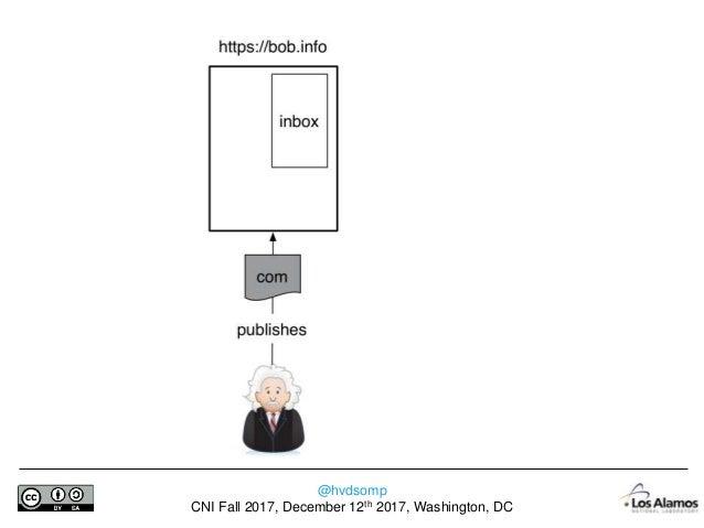 @hvdsomp CNI Fall 2017, December 12th 2017, Washington, DC