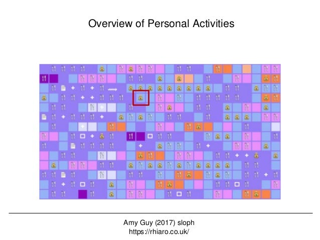 @hvdsomp CNI Fall 2017, December 12th 2017, Washington, DChttps://rhiaro.co.uk/2017/09/59aef516c7041 A Personal Activity