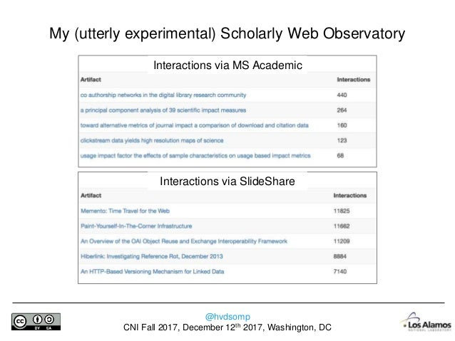 @hvdsomp CNI Fall 2017, December 12th 2017, Washington, DC My (utterly experimental) Scholarly Web Observatory Artifacts a...