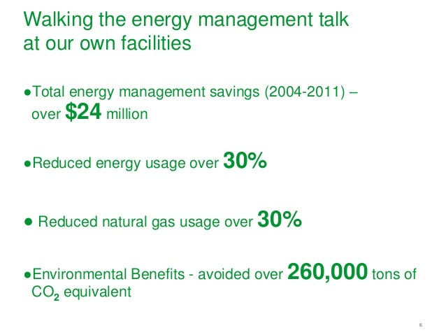 Natural Gas Usage Measurement