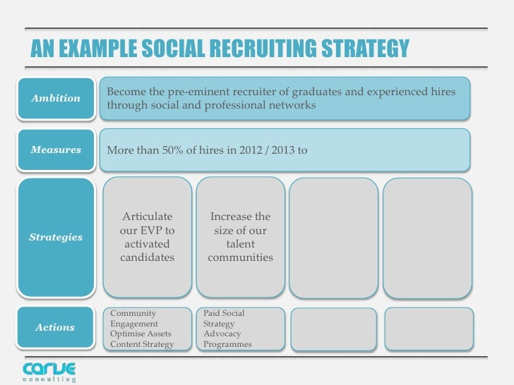escalating the talent pool Applicant sharing via the cluster talent pool  support employees with any employee relations issues, escalating as appropriate to the tcm.