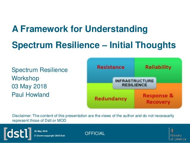 A Framework for Understanding Spectrum Resilience – Initial Thoughts Spectrum Resilience Workshop 03 May 2018 Paul Howland...