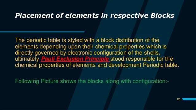 12 Placement of elements in respective Blocks The periodic table is styled with a block distribution of the elements depen...