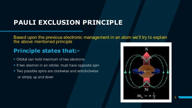 PAULI EXCLUSION PRINCIPLE Based upon the previous electronic management in an atom we'll try to explain the above mentione...