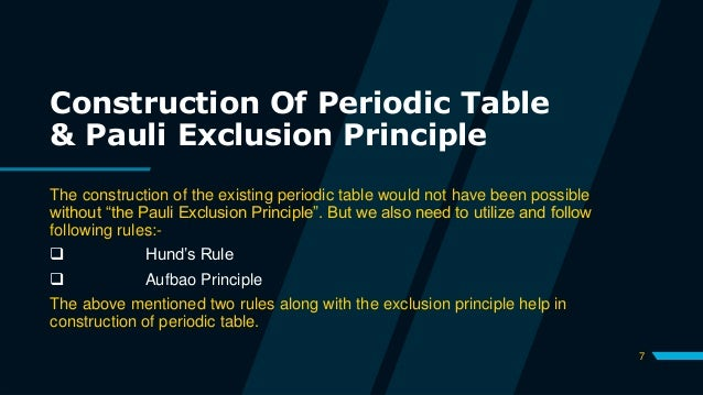 Construction Of Periodic Table & Pauli Exclusion Principle The construction of the existing periodic table would not have ...