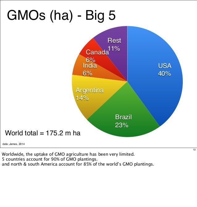 gmo case study The report is a good place to learn about the labeling laws passed in 1990, and it  has an interesting case study on gmo labeling: it has a lot to.