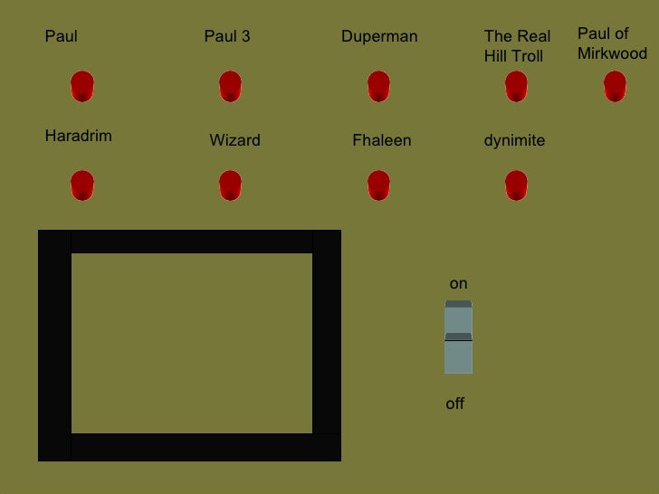 on off Paul Paul 3 Duperman The Real Hill Troll Haradrim Wizard Fhaleen dynimite off on Paul of Mirkwood