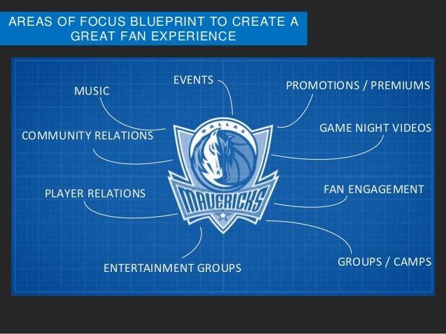 Paul monroe dallas mavericks marketing presentation for the melbour 7 areas of focus blueprint malvernweather Gallery