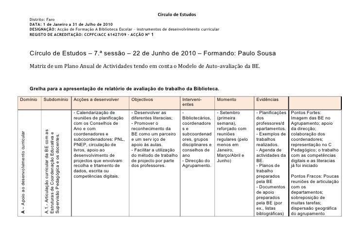 Círculo de Estudos                                           Distrito: Faro                                           DATA...