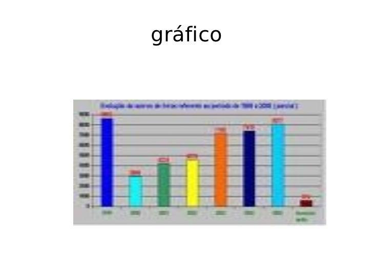 gráfico Fórmula de Bháskara: