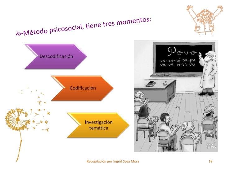 <ul><li>Método psicosocial, tiene tres momentos: </li></ul>Recopilación por Ingrid Sosa Mora