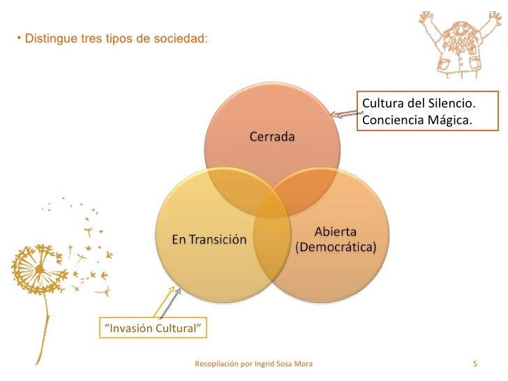"""<ul><li>Distingue tres tipos de sociedad: </li></ul>Cultura del Silencio. Conciencia Mágica. """" Invasión Cultural"""" Recopila..."""