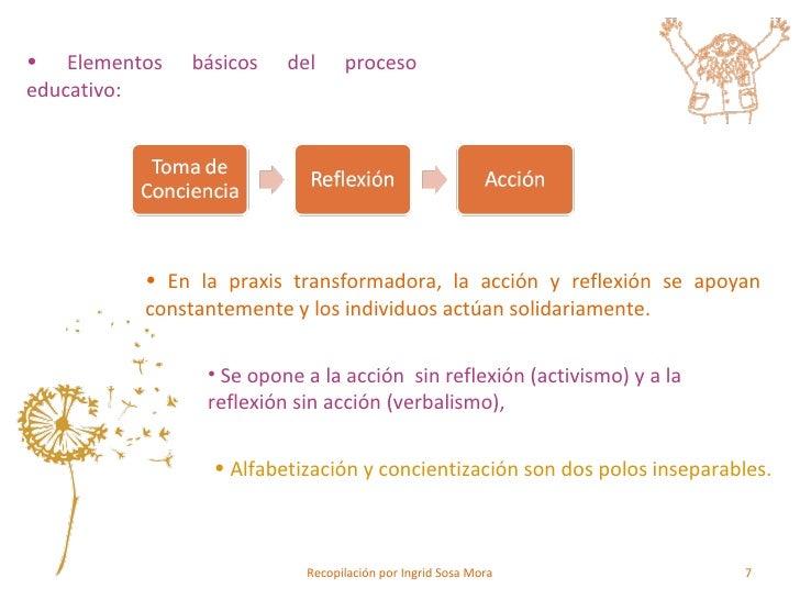 <ul><li>Elementos básicos del proceso educativo: </li></ul><ul><li>En la praxis transformadora, la acción y reflexión se a...