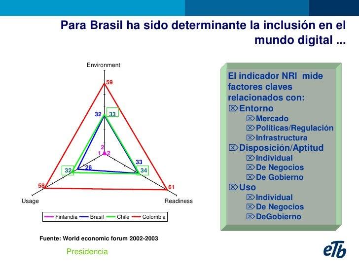 Para Brasil ha sido determinante la inclusión en el                                                  mundo digital ...    ...