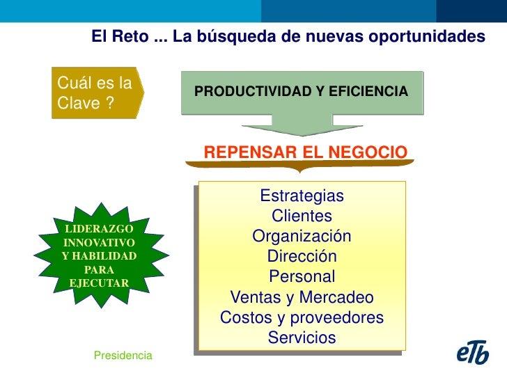 El Reto ... La búsqueda de nuevas oportunidades  Cuál es la        PRODUCTIVIDAD Y EFICIENCIA Clave ?                     ...