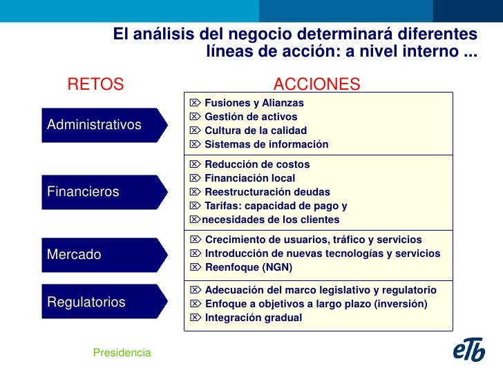 El análisis del negocio determinará diferentes                        líneas de acción: a nivel interno ...    RETOS      ...