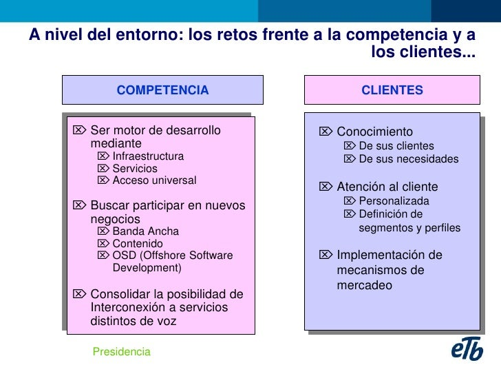 A nivel del entorno: los retos frente a la competencia y a                                              los clientes...   ...