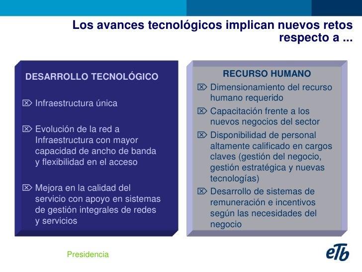 Los avances tecnológicos implican nuevos retos                                               respecto a ...   DESARROLLO T...