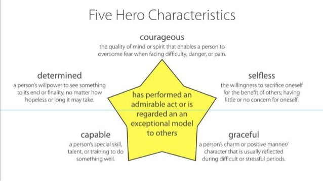 of a hero essay description of a hero essay