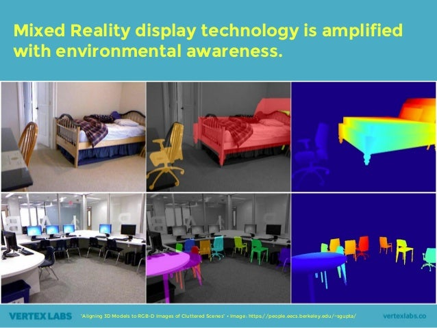 """Mixed Reality display technology is amplified with environmental awareness. """"Aligning 3D Models to RGB-D Images of Clutter..."""
