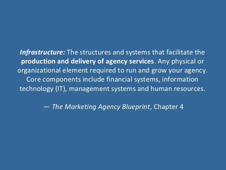 Building and growing your contentinbound marketing agency and consul infrastructure build to scale 46 infrastructure the malvernweather Images