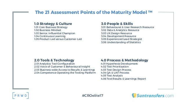 The 21 Assessment Points of the Maturity Model ™ 1.0 Strategy & Culture 1.01 Core Business Strategy 1.02 Business Mindset ...