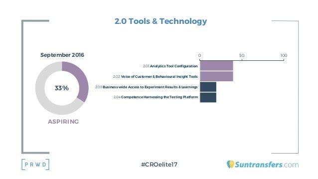 2.0 Tools & Technology #CROelite17 2.01 Analytics Tool Configuration 2.02 Voice of Customer & Behavioural Insight Tools 2....