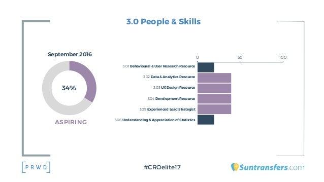 3.0 People & Skills #CROelite17 3.01 Behavioural & User Research Resource 3.02 Data & Analytics Resource 3.03 UX Design Re...