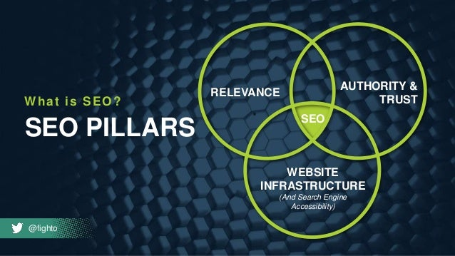 Redefining Technical SEO, #MozCon 2019 by Paul Shapiro